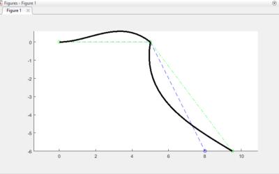 Plotting deformation of frame structure (FEM)