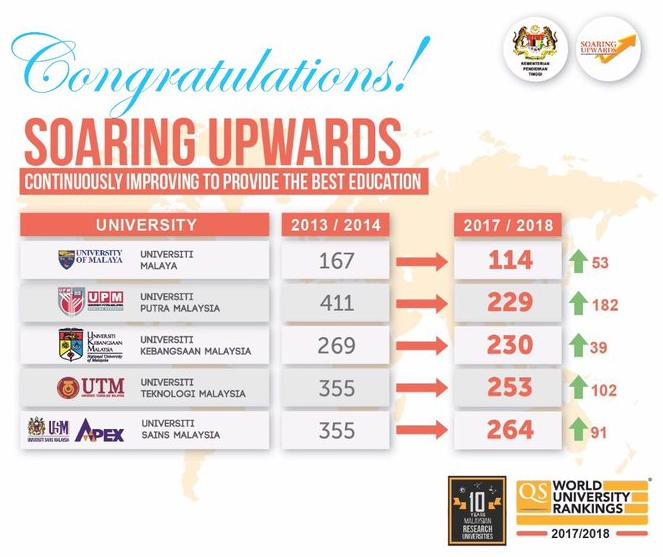 Tahniah 5 Universiti Penyelidikan Malaysia Prof Madya Dr Abdul Halim Bin Abdullah