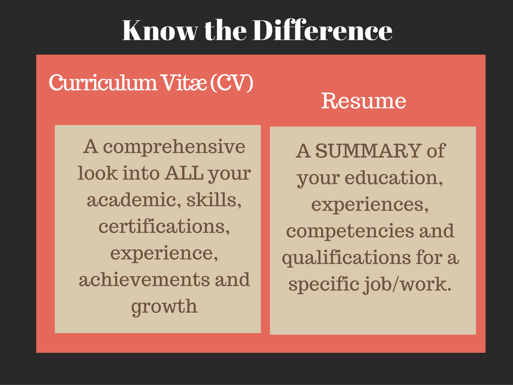 cv and resume