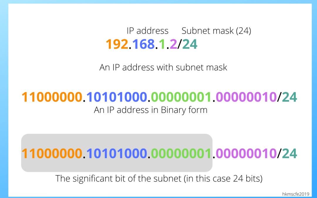 Subnetting tutorial pt1