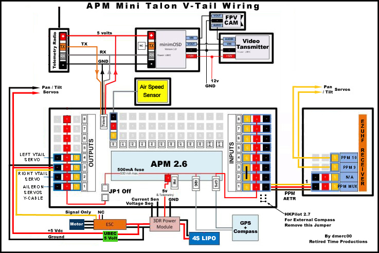 Swell Apm Wiring Diagram Wiring Diagram Tutorial Wiring Digital Resources Millslowmaporg